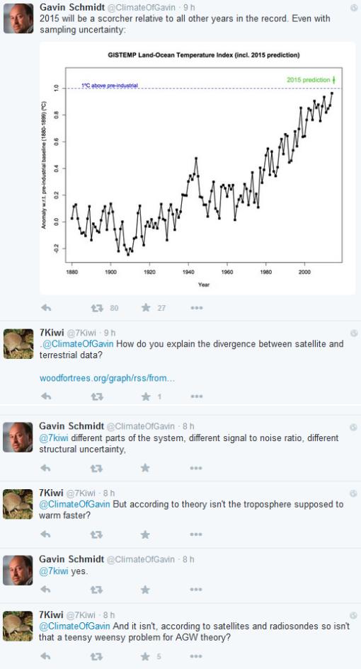 gavin-schmidt-record-temperatura-2015
