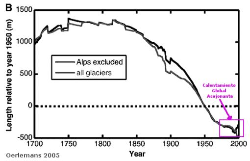 glaciares-y-calentamiento-global-acojonante