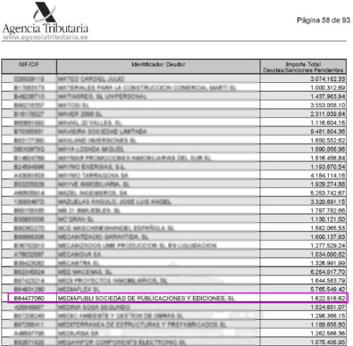 lista-hacienda-publico-es