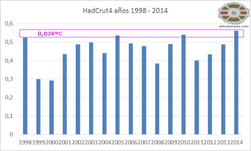 calentamiento-global-batiendo-records.png