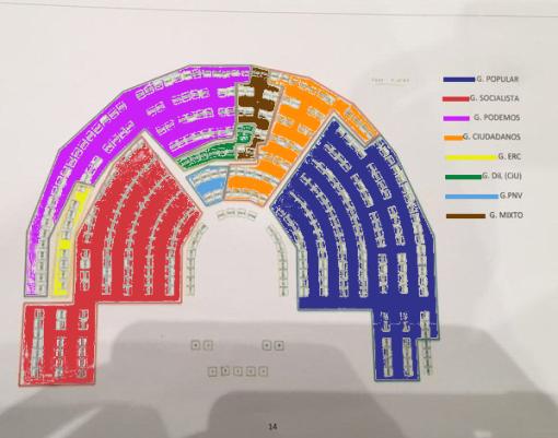 congreso-grupos-asientos