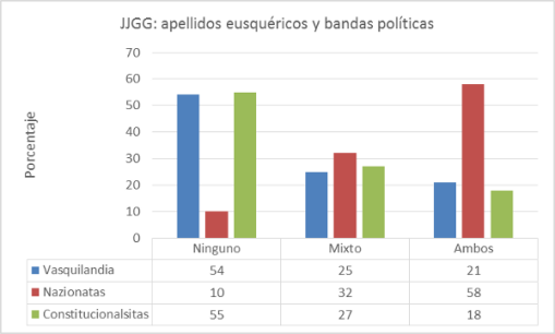 apellidos-vascos-jjgg-manuel-montero