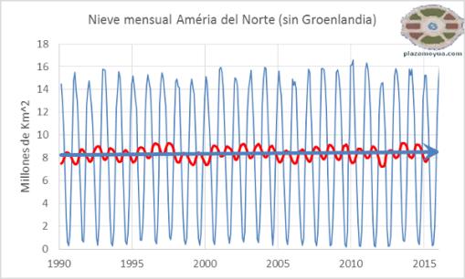 nieve-america-norte-desde-1990.png