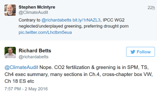 McI-Betts-CO2-fertilization.png