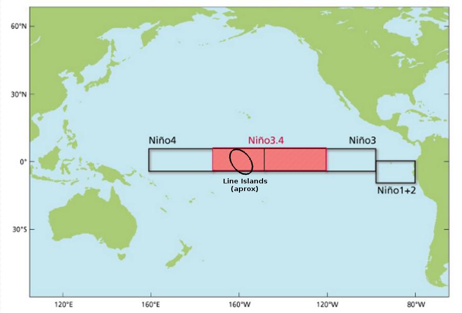 line-islands-el-nino