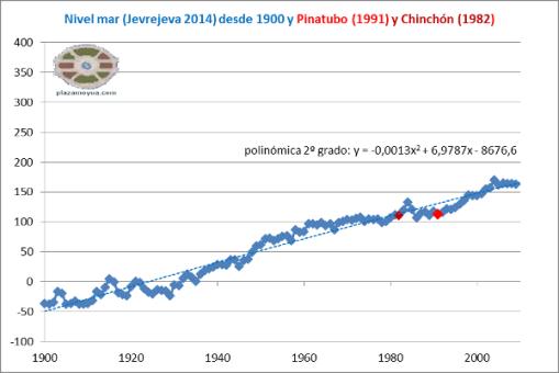 jevrejeva-y-volcanes-1900