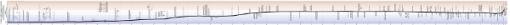 grafico-clima-600