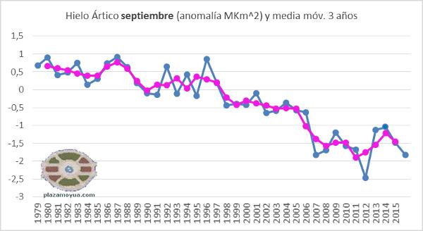 hielo-artico-septiembre-mm3a-2016