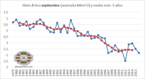 hielo-artico-septiembre-mm5a-2016