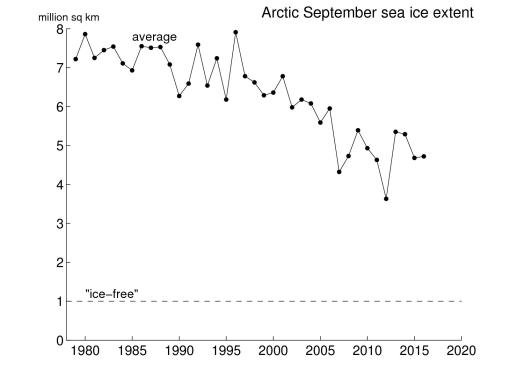 hielo-hawkins-septiembre