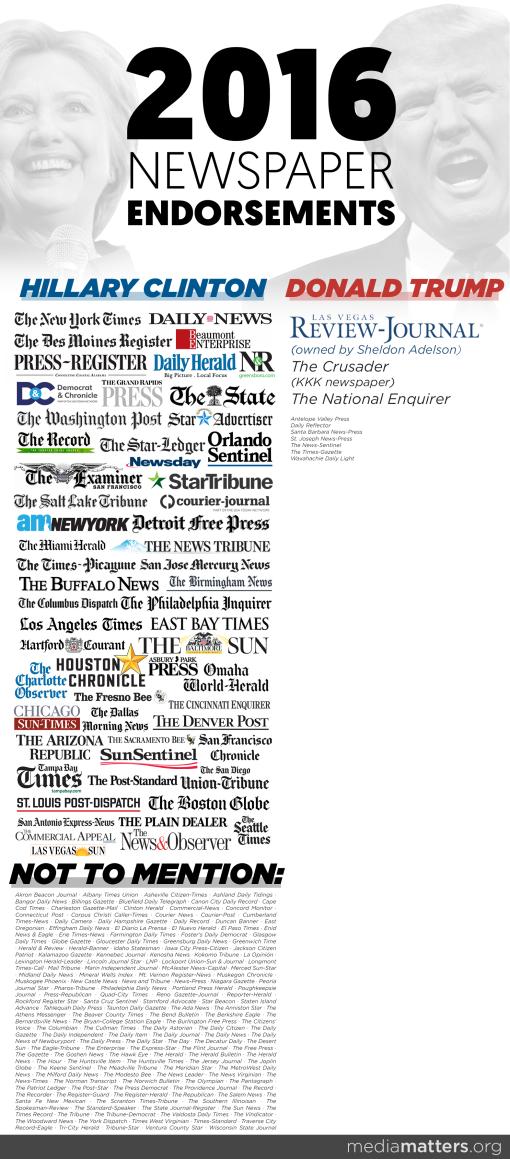 prensa-hillary-trump