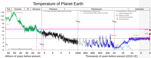 wikipedia-temperature-earth