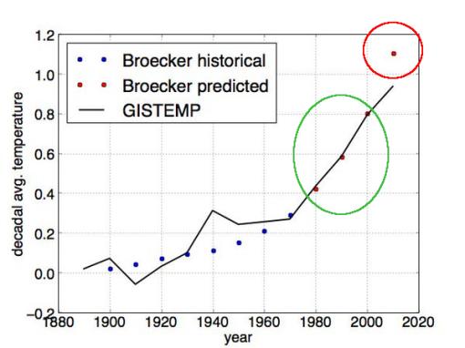 broecker-2
