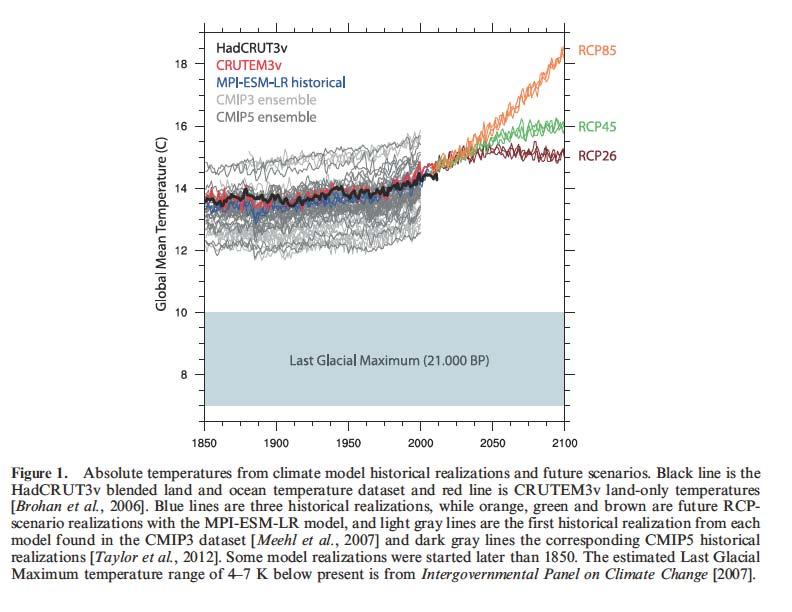 desparrame-modelos-climaticos
