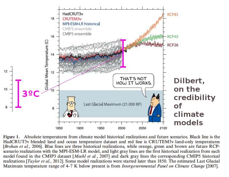 dilbert-climate-models