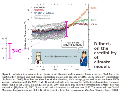 dilbert-climate-models