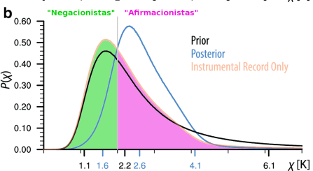 negacionistas-afirmacionistas-1