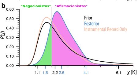 negacionistas-afirmacionistas-2