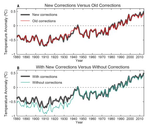 correcciones-temperaturas-nasa