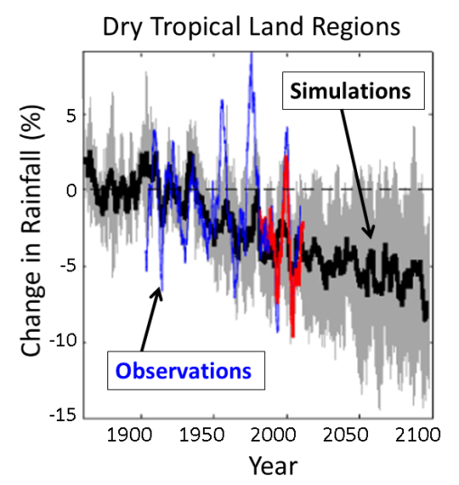 menos-lluvia-en-zonas-secas