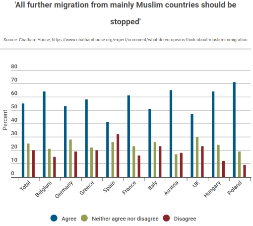 muslim-migration-europe