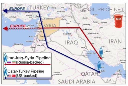 gaseoducto-siria