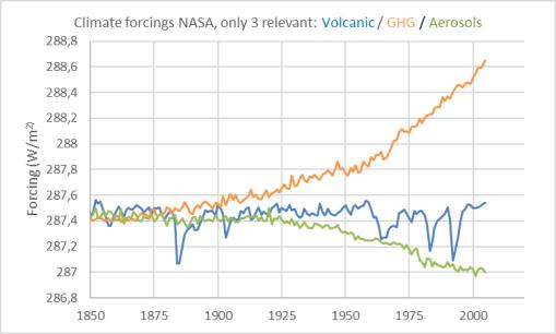 los-tres-forzamientos-climáticos