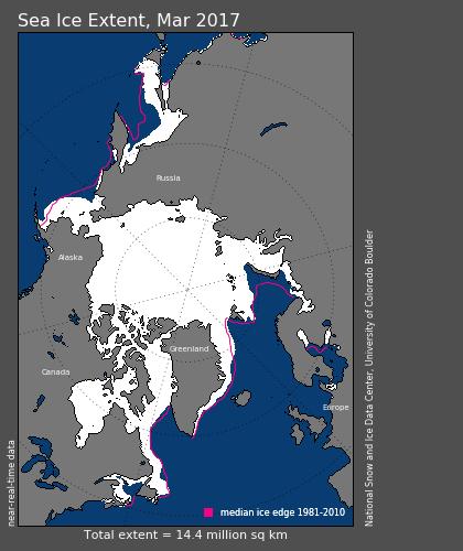 marzo-hielo-artico