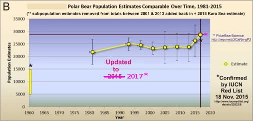 poblacion-osos-polares-2017