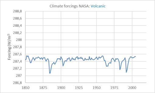 x-forzamientos-clima-volcanes