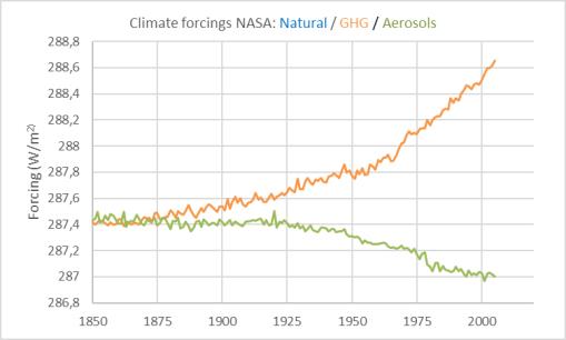x-frozamientos-clima-gases-y-aerosoles