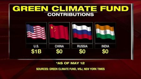green-climate-fund