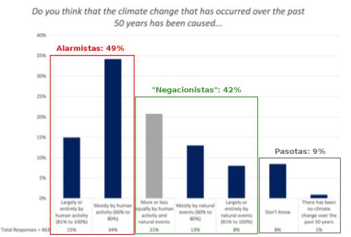 ams-poll-2017