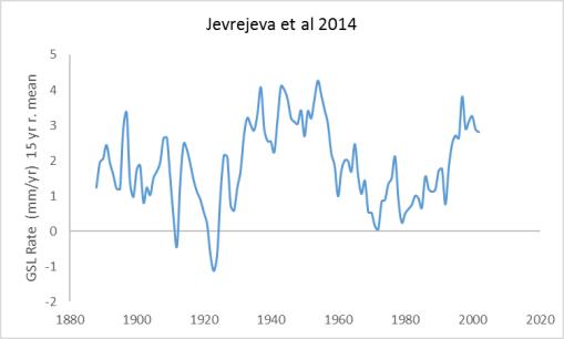 jevrejava-rate-15yr-rm