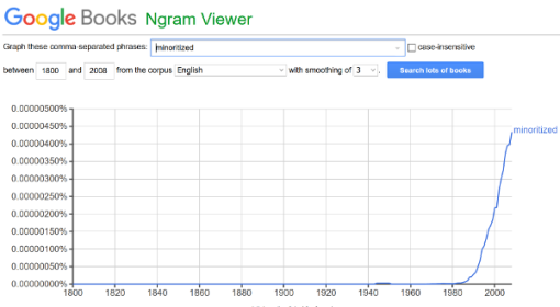 minoritized-ngram