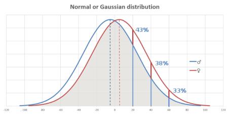 google-memo-ejemplo-porcentajes