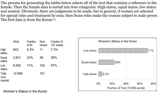 mujeres-coran