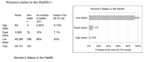 mujeres-islam