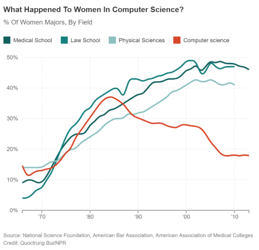 woman-and-cs