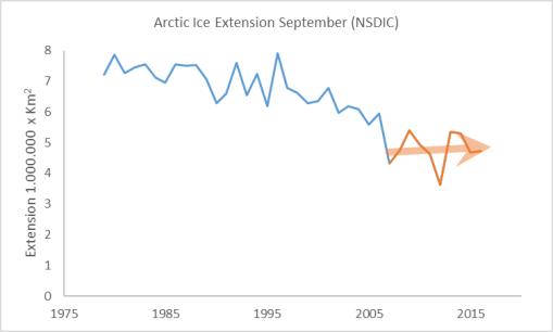 artico-hielo-septiembre-a-2016
