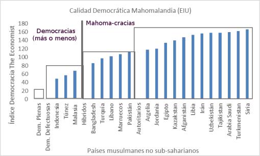 mahomalandia-democracia