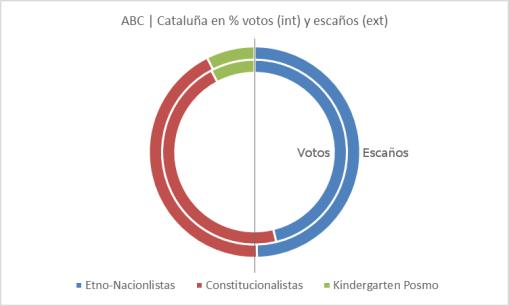 catalanas-21d-abc