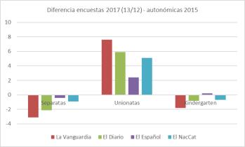 catalunha-2017-2015