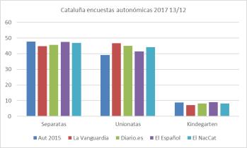 catalunha-2018