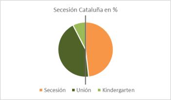 secesion-catalunha
