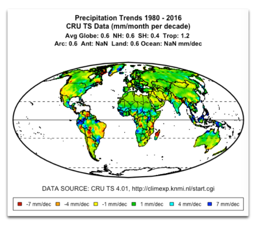 precipitation-trends-1980-2016-cruts-data-willis-eschenbach