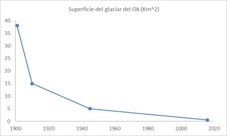 ok-superficie-glaciar