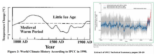 hockey-stick-en-ipcc