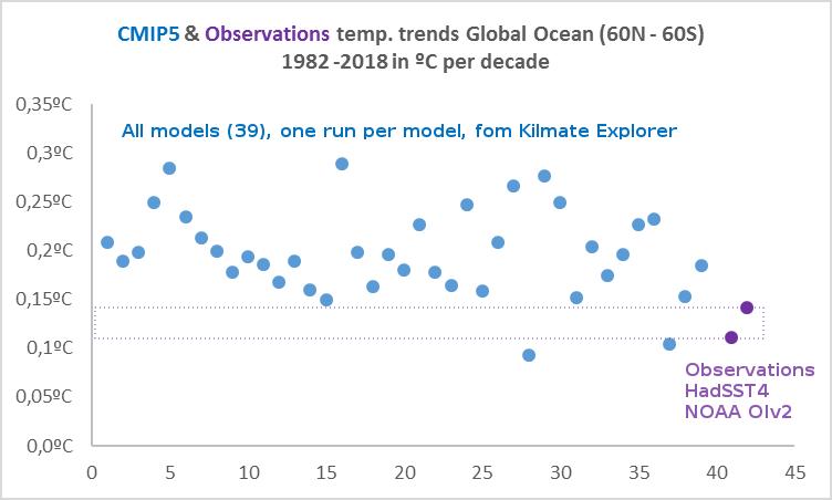 observaciones-y-modelos-mar