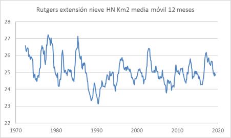 nieve-rutgers-hn-mm12m
